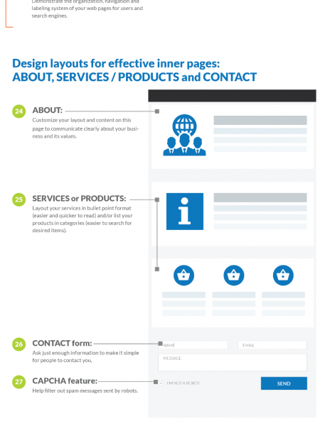Infographic - Effective business websites: Key features that make a difference Infographic