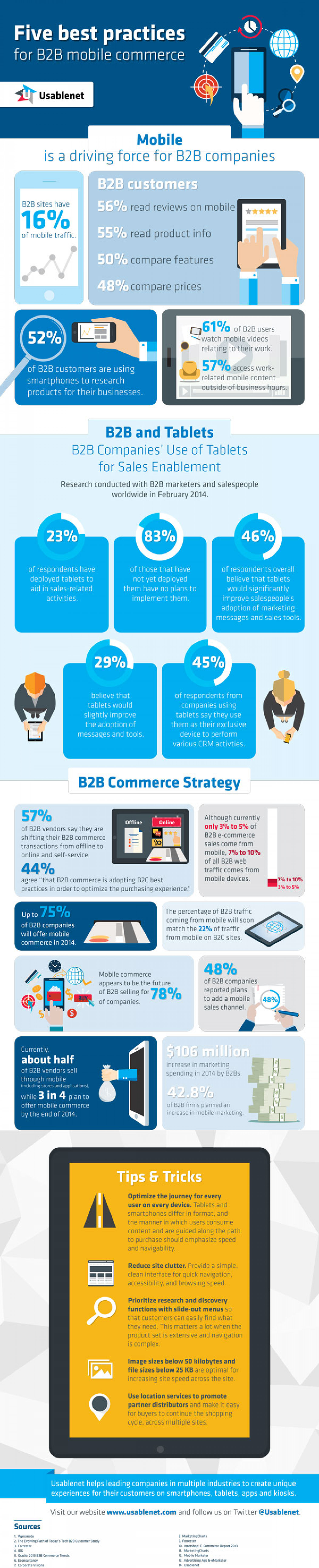 Infographic - Five Best Practices for B2B Mobile Commerce Infographic