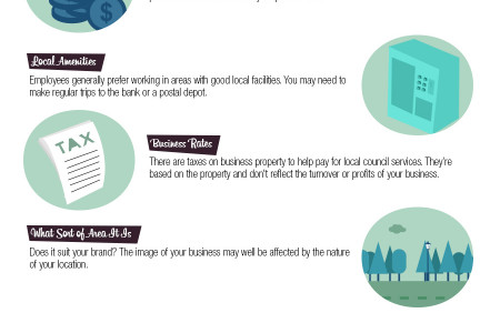 Infographic – How to Choose A Commercial Property for Your Business Infographic