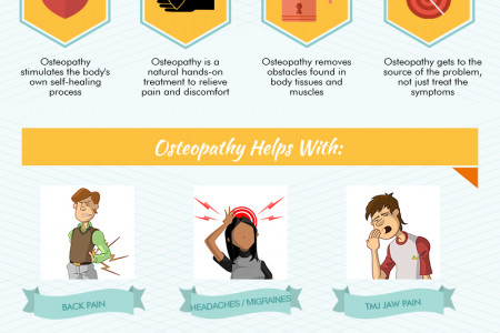 Infographic - Just What is Osteopathic Treatment? Infographic