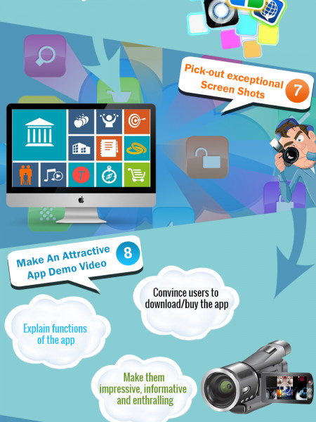 Strategy for Successful Mobile App Marketing Infographic