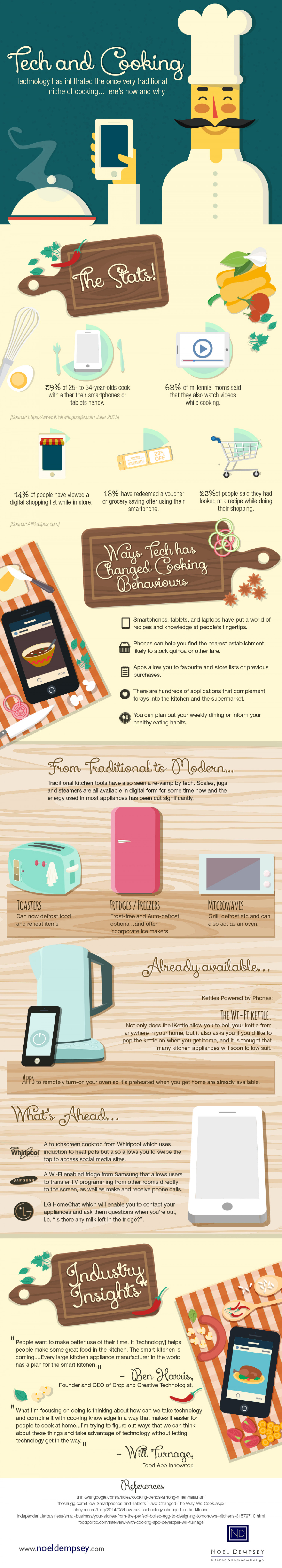 Infographic – Tech' & Cooking Infographic
