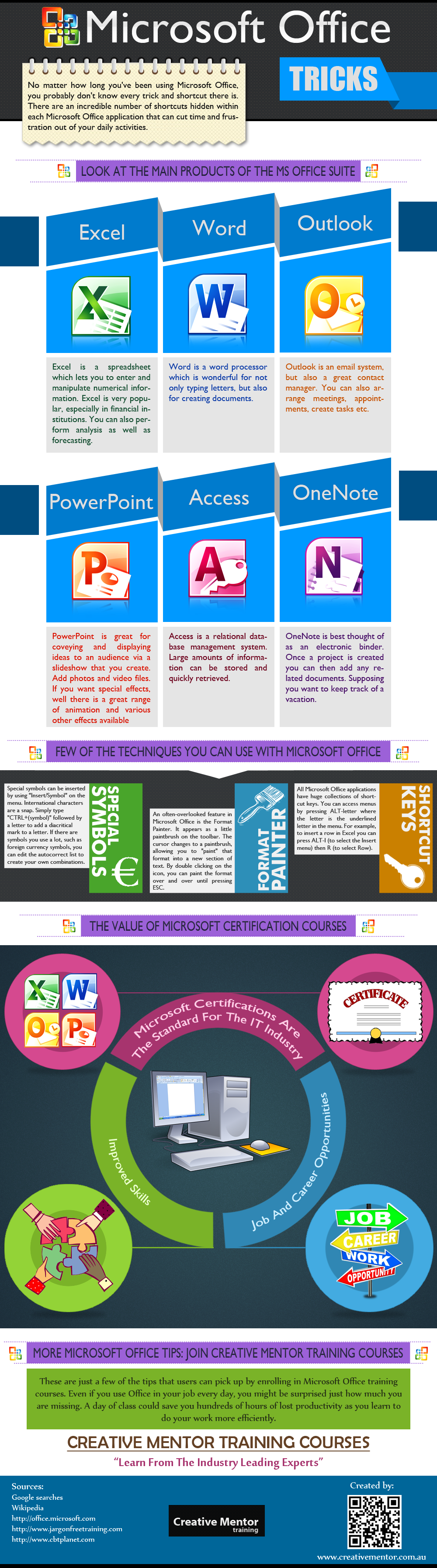 Infographic the best microsoft courses melbourne visual xflitez Choice Image
