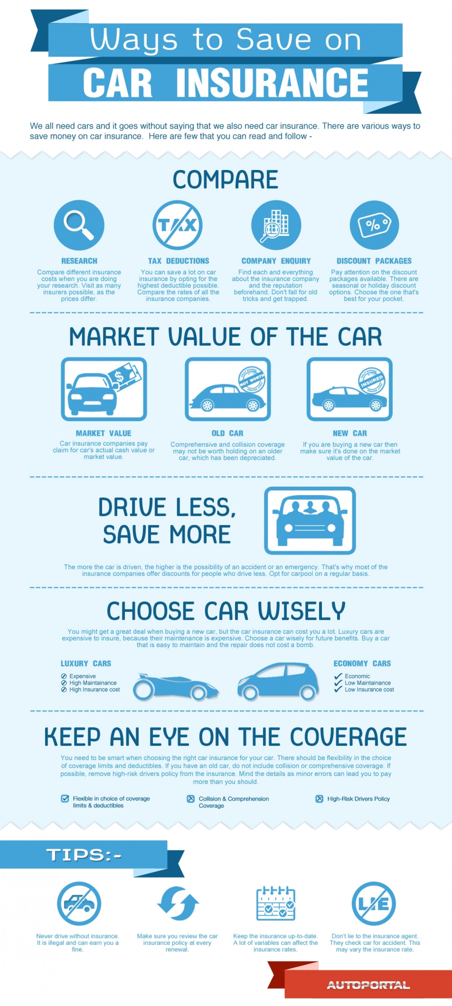infographic ways to save on car insurance autoportal. Black Bedroom Furniture Sets. Home Design Ideas