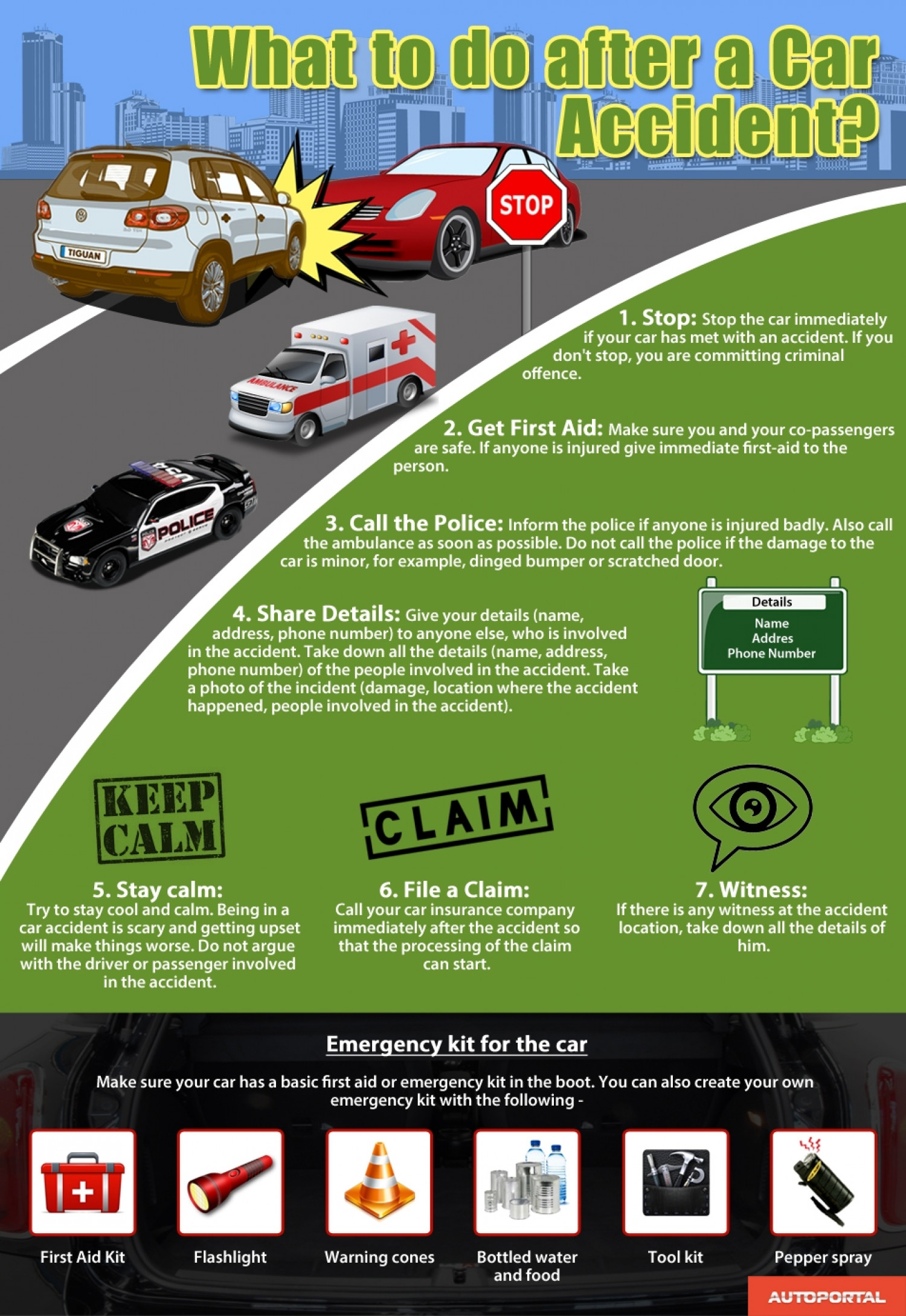 Infographic - What to do after a car accident? | Visual.ly