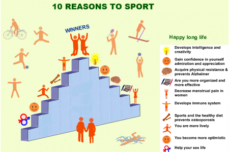 10 Reasons to Sport Infographic