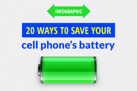 Infographic: 20 ways to save your cell phone's battery Infographic