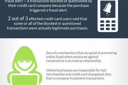 Infographic: 3 Ways to Grow Your Business and Why Customer Protection is Essential Infographic