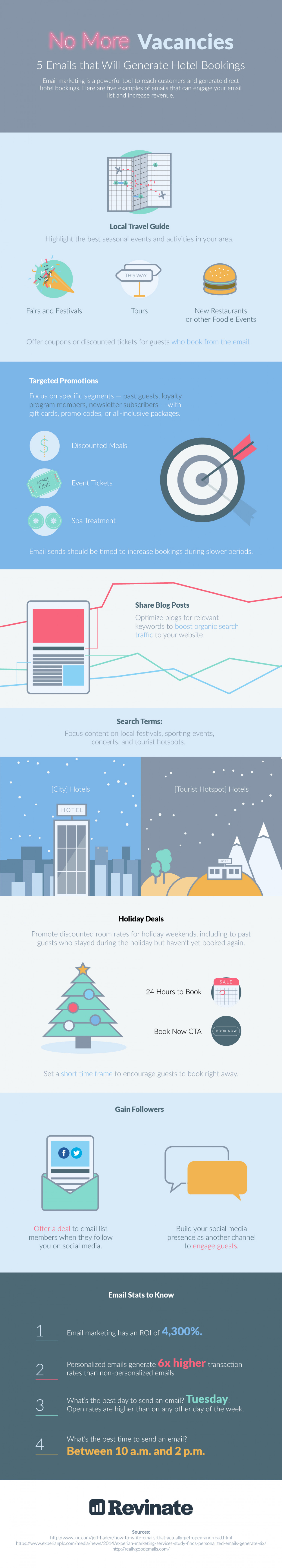 [Infographic] 5 Emails That Will Generate Hotel Bookings Infographic