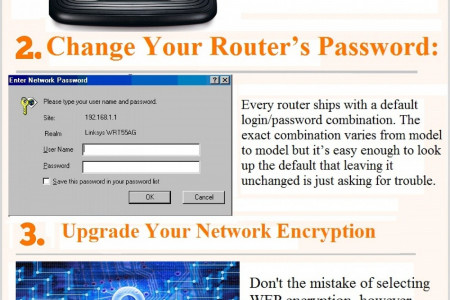 Info-graphic: 5 Steps to Secure Your Wi-Fi Network Infographic