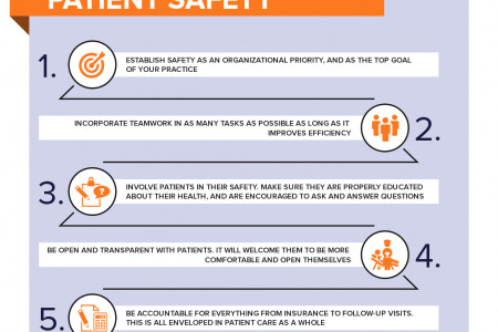 Infographic: 5 ways to ensure patient safety Infographic