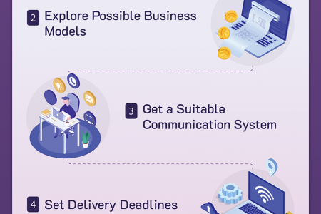 Infographic: 6 Steps to Build a Successful Offshore App Development Team Infographic