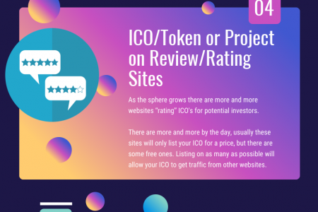 Infographic |6 Tips: Marketing & Advertising | How These ICO's, DApp's & Cryptocurrency Projects Had Massive Success Infographic