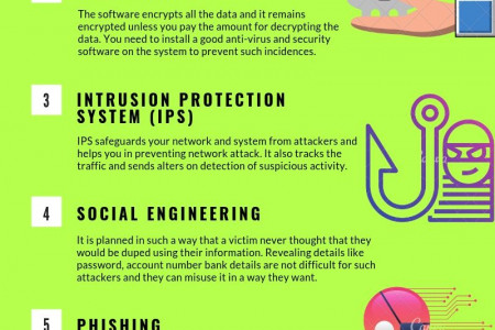 Info-graphic about Get Ahead with Cyber Security Terms Infographic