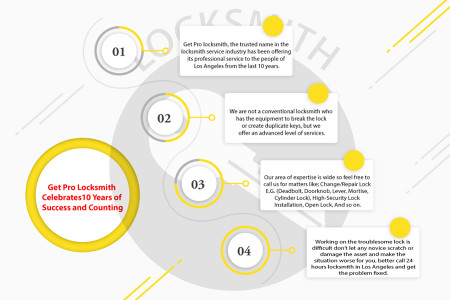Info-graphic About Get Pro Locksmith Celebrates 10 Years of Success Infographic