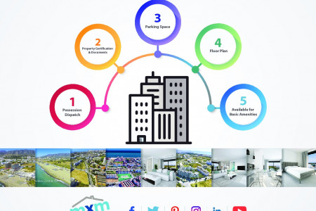Infographic about New Apartments in Los Alamos, Torremolinos  Infographic