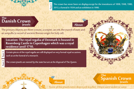 Infographic: Amazing Royal Jewellery of the World Infographic