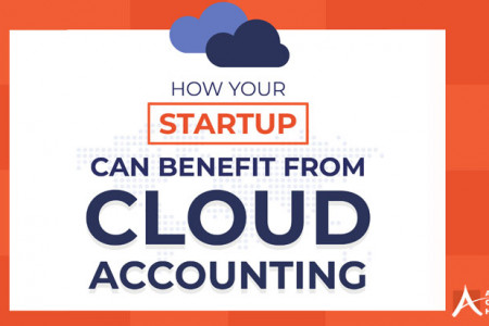 Infographic: Benefits of Cloud Accounting On Early Stage Startups Infographic