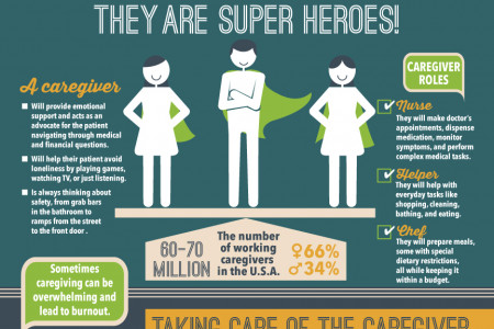 INFOGRAPHIC: Caregivers Infographic