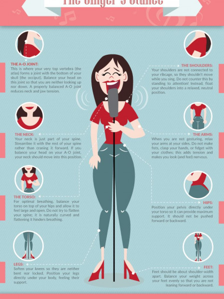 Infographic: Improve Your Posture to Improve Your Singing!  Infographic