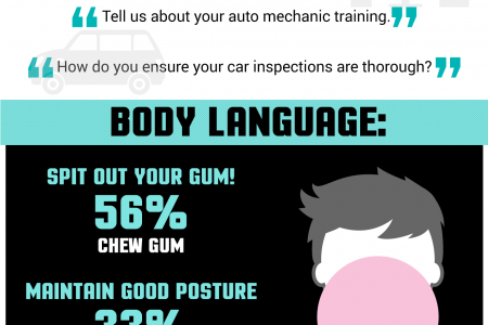[INFOGRAPHIC]: COMMON INTERVIEW MISTAKES FOR AUTO SCHOOL GRADS TO AVOID Infographic