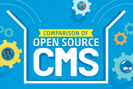 Infographic: Comparison of Open Source CMS – Joomla 3.3.6 Vs Drupal 7.12 Vs WordPress 4.3 Infographic