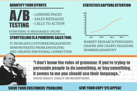 Infographic: Copywriting Tips to Improve Sales and Conversions Infographic