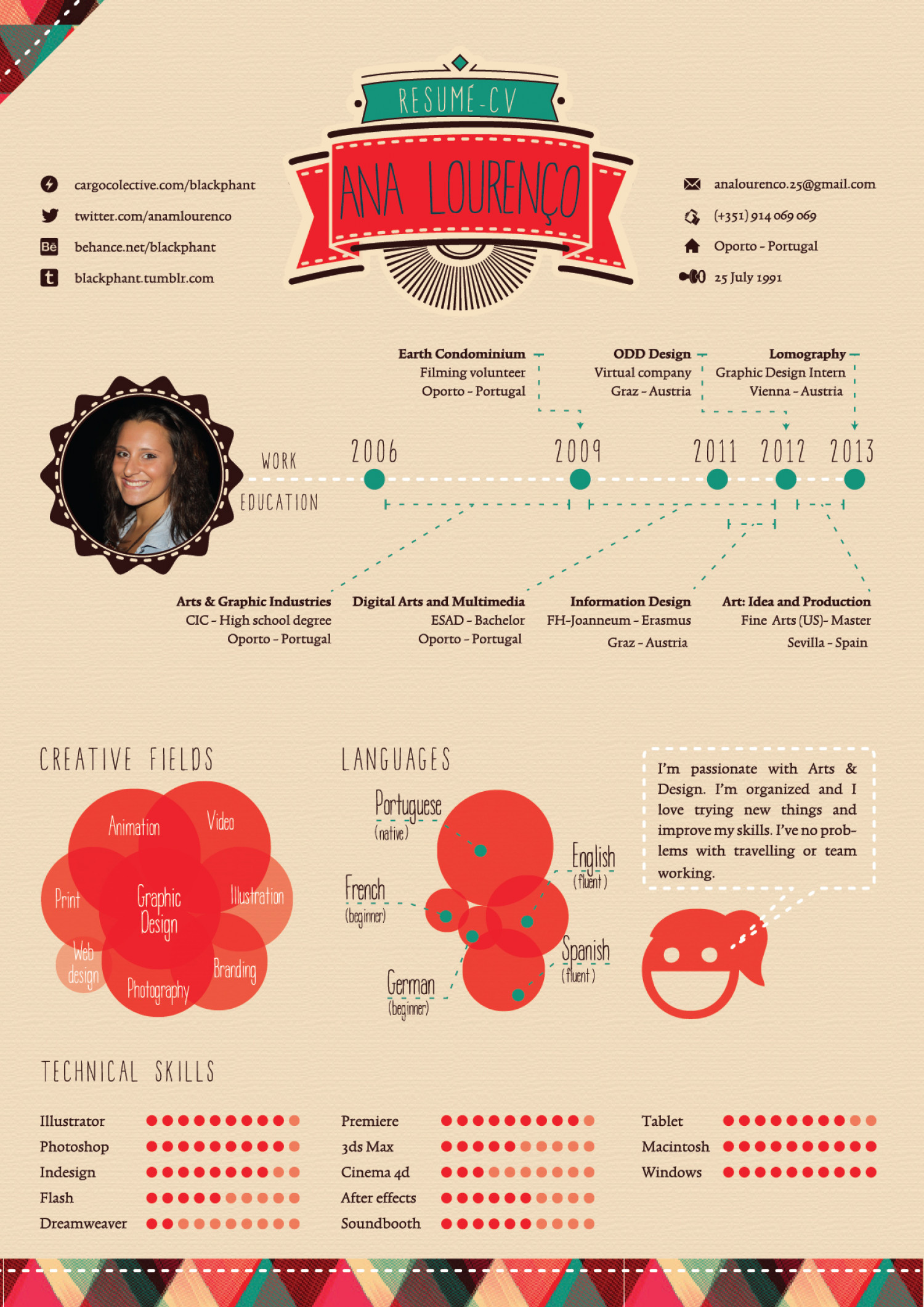 contoh resume infographic