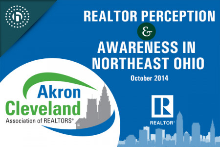 Infographic Design For Akron Cleveland Infographic