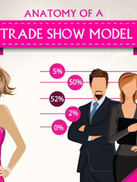 Infographic Design For TSM Agency  Infographic