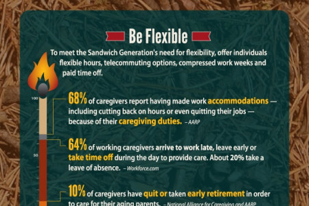 Infographic: Engaging the Sandwich Generation Infographic