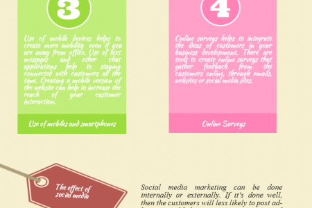 Infographic: Enhancing Customer Service through Advanced Technology Infographic