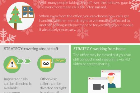 Infographic: Ensure Your Business' Presence Isn't Lacking During the Holiday Season Infographic