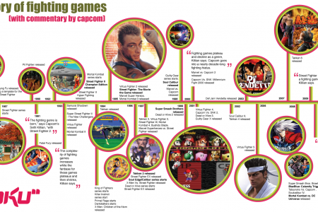 Infographic Eye Candy: My turn Infographic