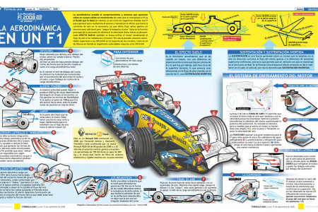 Infographic F1 Aerodynamic - Visual Editors Infographic