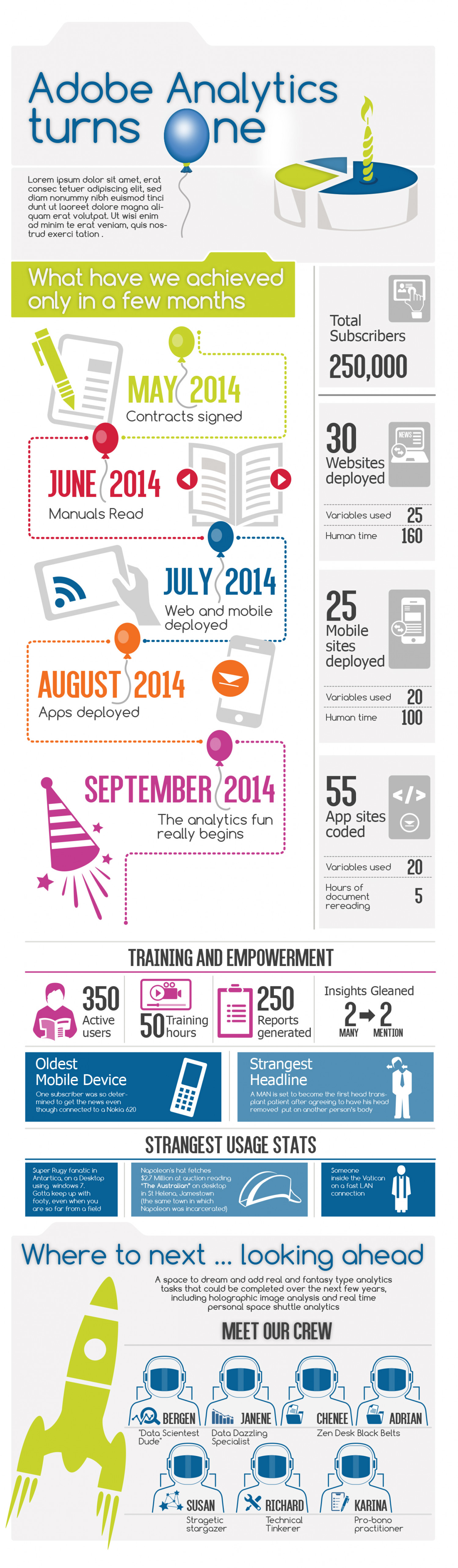 Infographic for a media company Infographic