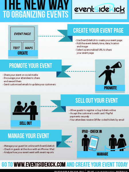 The New Way of Organizing Events: Event Sidekick Infographic