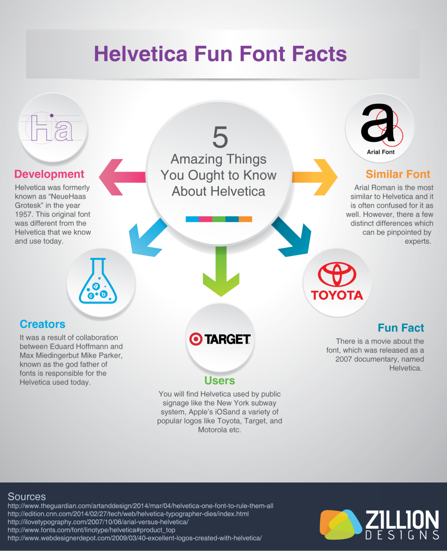 Fun Font Facts About the Amazing Helvetica Infographic