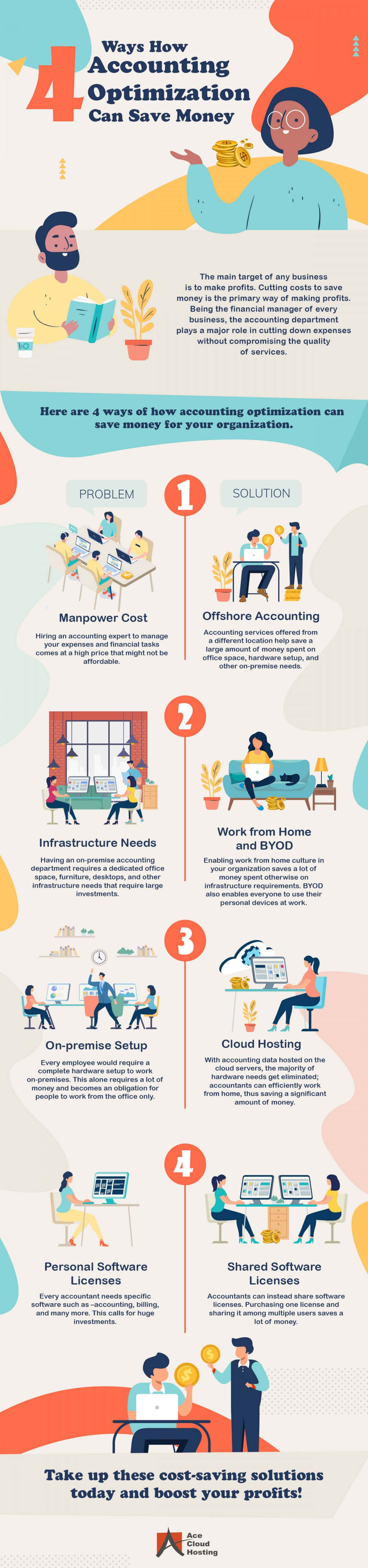 Infographic How Accounting Optimization can Saves Money Infographic