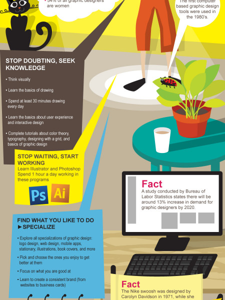 How Can I Improve my Graphic Design Skills as a Beginner? Infographic