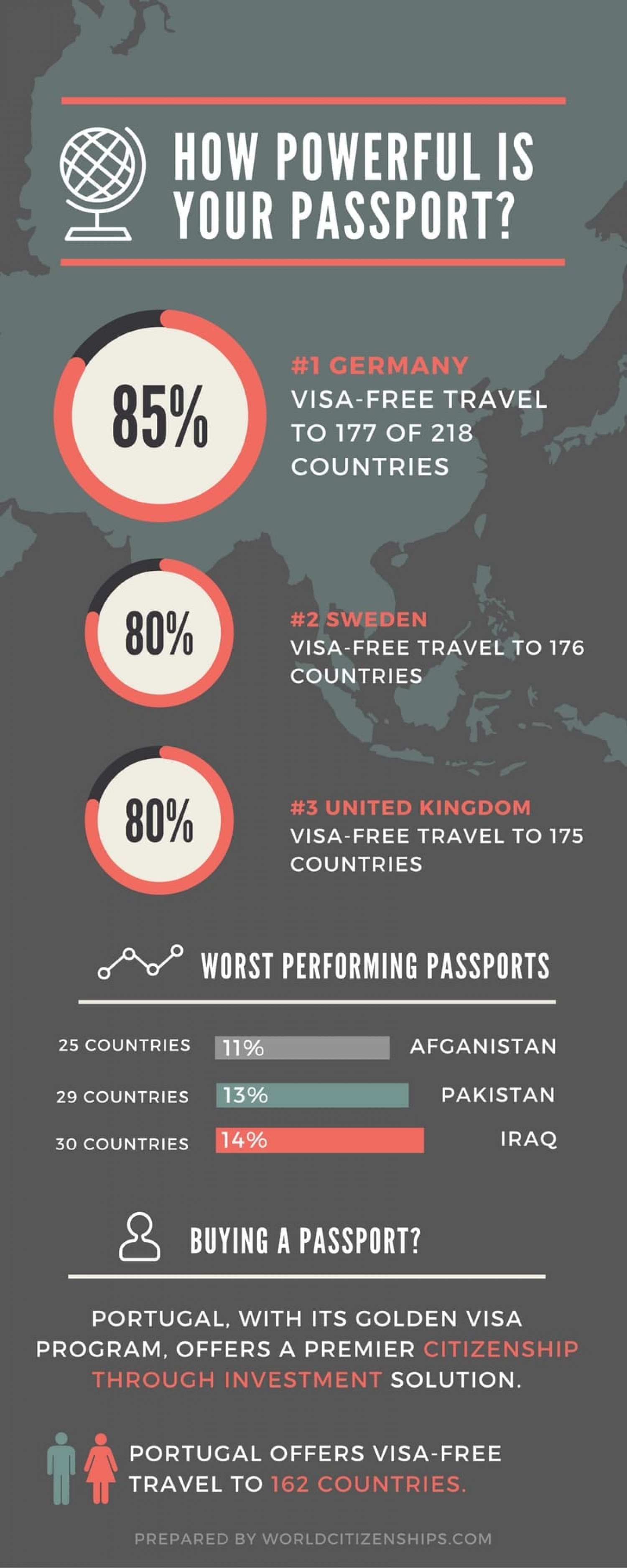 Infographic: How Powerful Is Your Passport Infographic