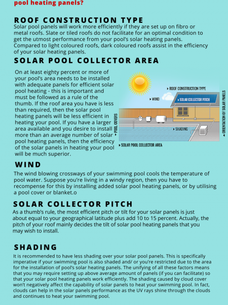 How Proficient Are Solar Pool Heating Panels | Thermo Pools Infographic
