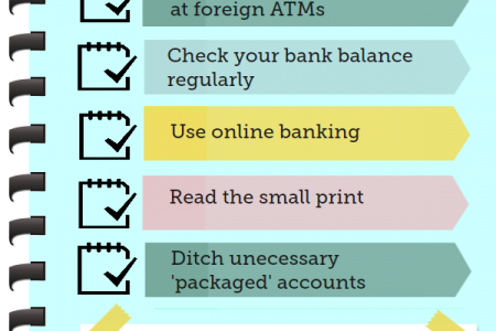 Infographic: How to avoid unfair bank charges Infographic