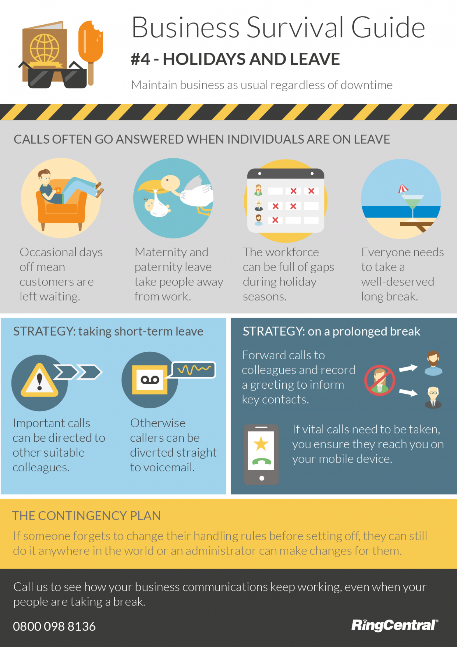 Infographic: How to Holiday Without the Guilty Work Conscience Infographic