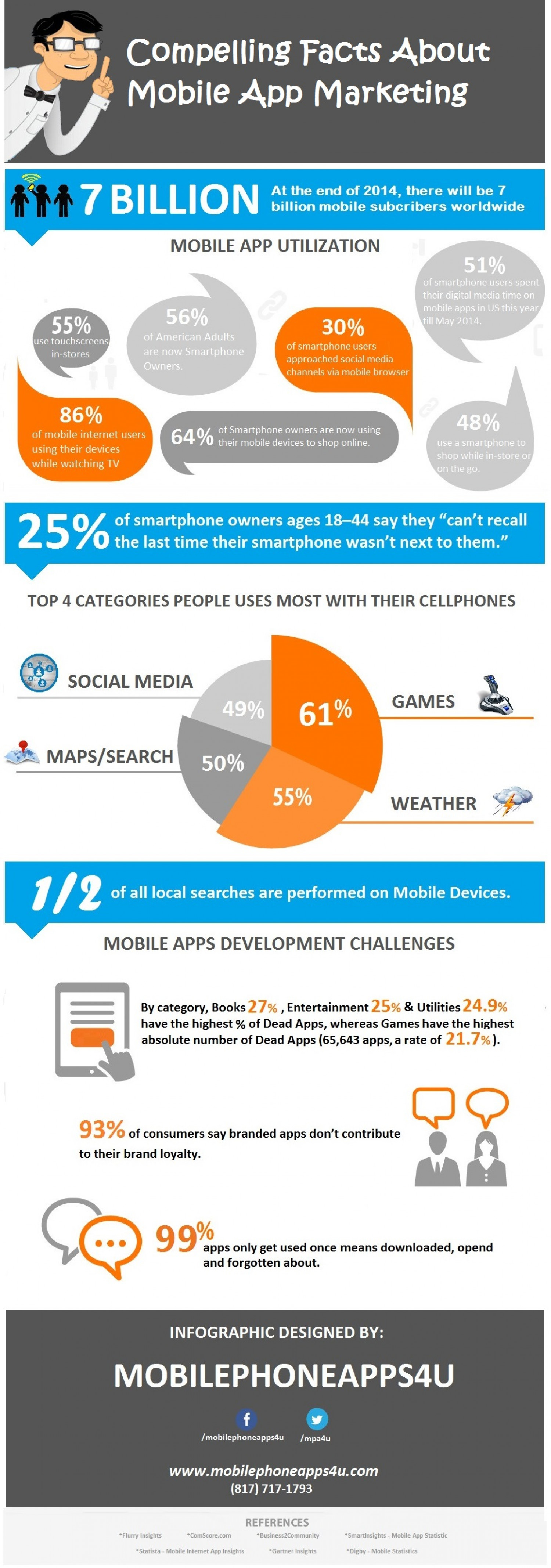 INFOGRAPHIC: Mobile App Marketing – At A Glance Infographic