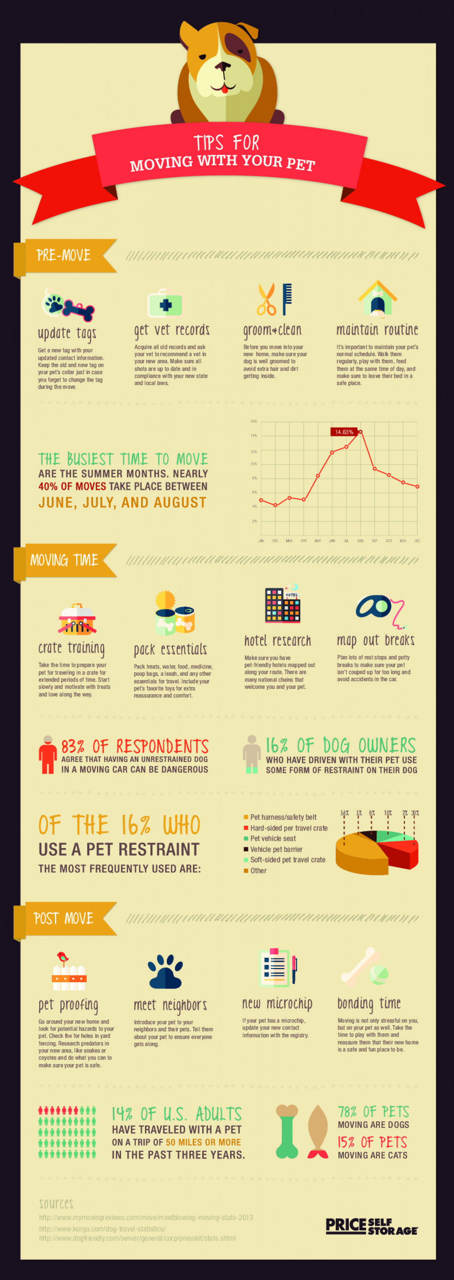 infographic-moving-with-pets_55563411bdf
