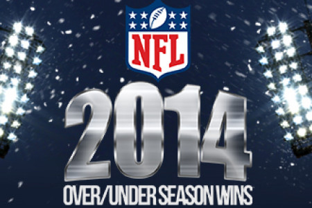 Infographic: NFL 2014 Over/Under Season Wins Infographic