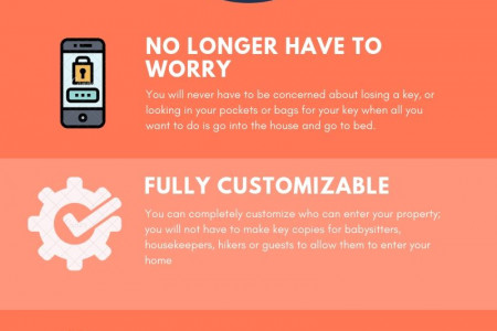 Info-graphic of Advantages of Installing Keyless Entry Systems in LA Infographic