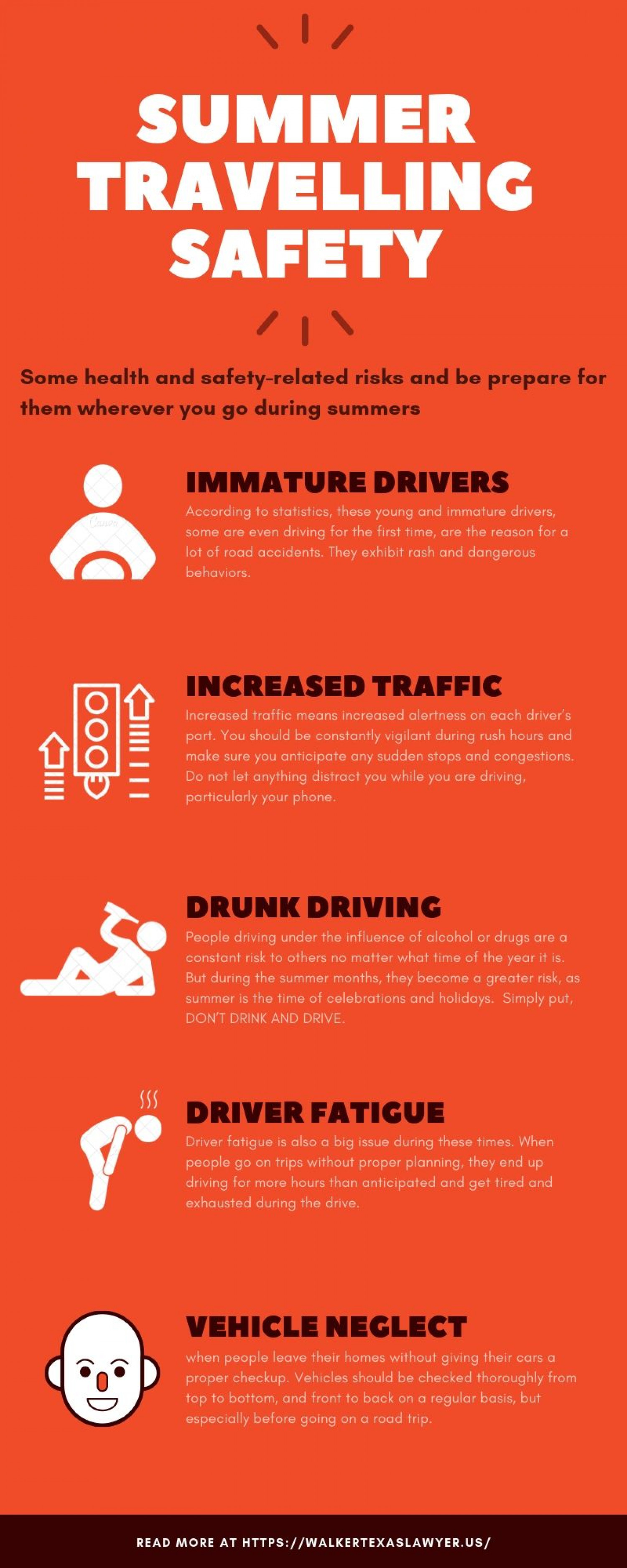 Info-graphic of Summer Traveling Safety Infographic