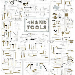 The Chart Of Hand Tools Visual Ly